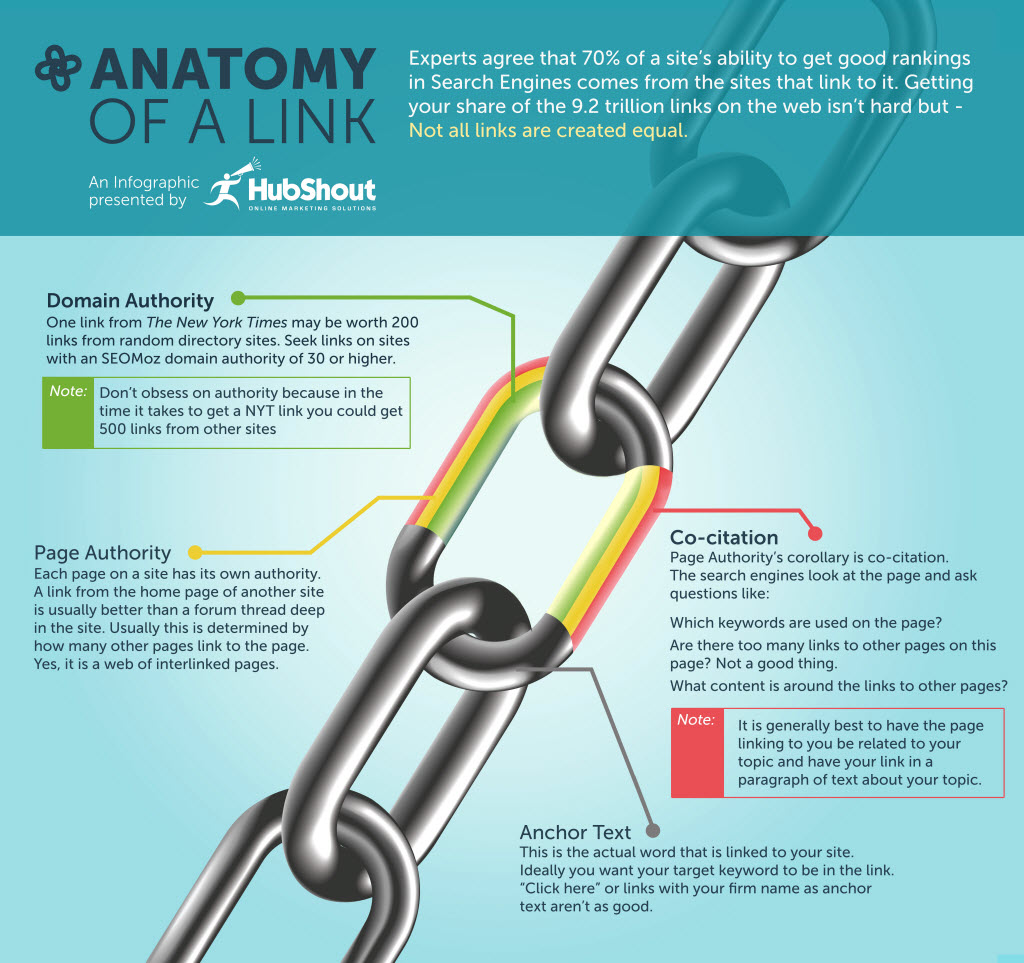 anatomy-of-a-link-v2-big