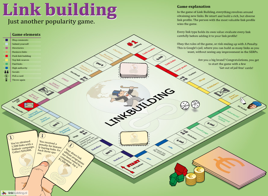 Link Building Game