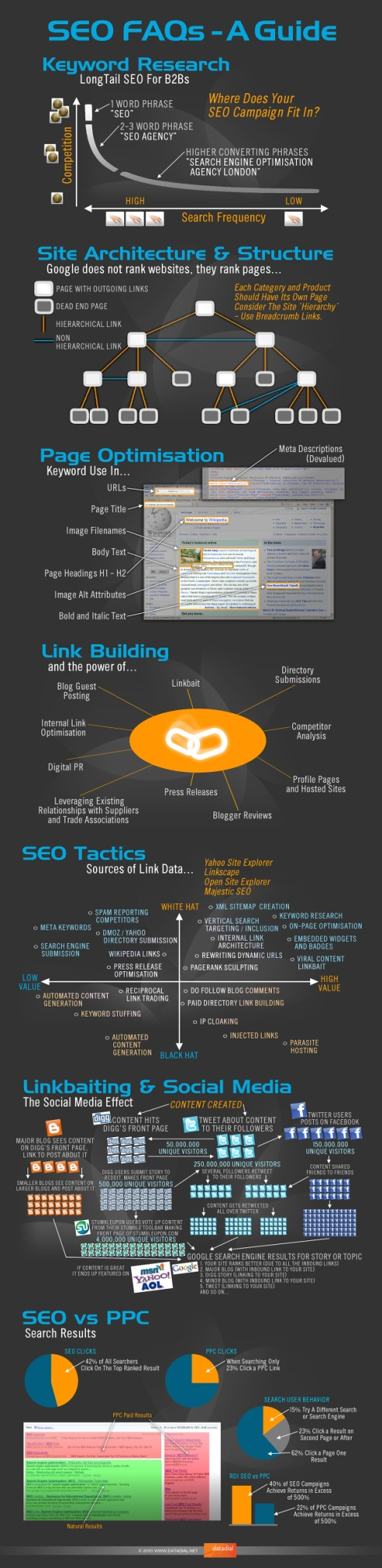 seo pictures infographic